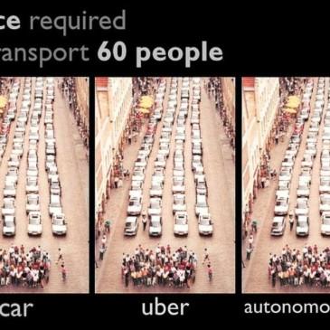 Lastcykel vs. autonoma och elbilar
